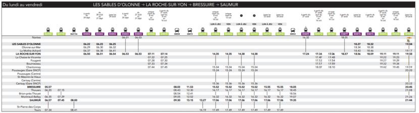 Train des Plages horaires ligne Les Sables d'Olonne-Saumur du lundi au vendredi