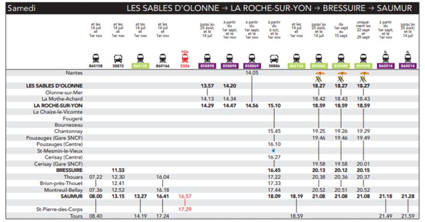 Train des Plages horaires ligne Les Sables d'Olonne-Saumur le samedi