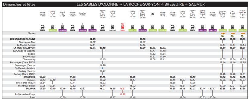 Train des Plages horaires ligne Les Sables d'Olonne-Saumur le dimanche