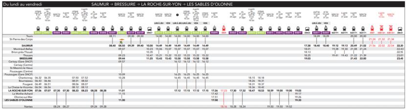 Train des Plages horaires ligne Saumur-Les Sables d'Olonne du lundi au vendredi