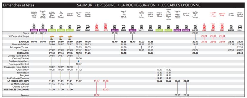Train des Plages horaires ligne Saumur-Les Sables d'Olonne le dimanche