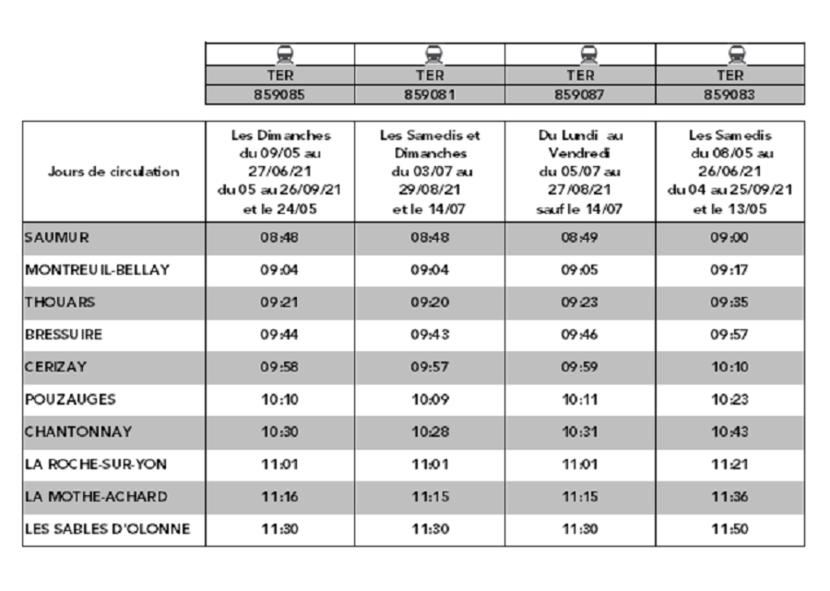 Train des Plages horaires ligne Saumur-Les Sables d'Olonne